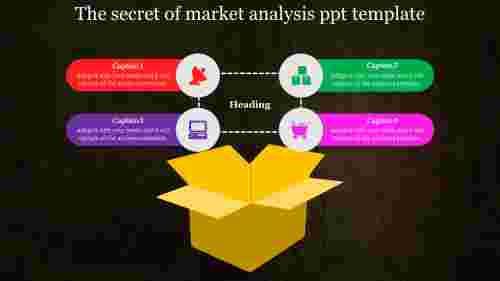 Market Analysis PPT Template Model