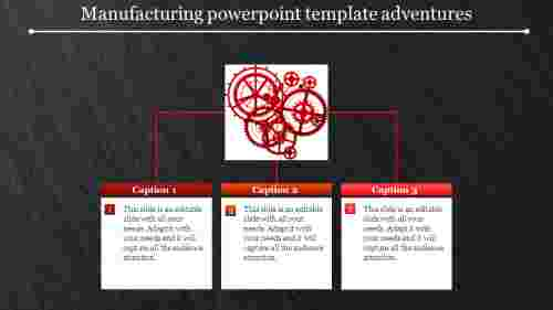 Manufacturing Powerpoint Template - Rectangle Model