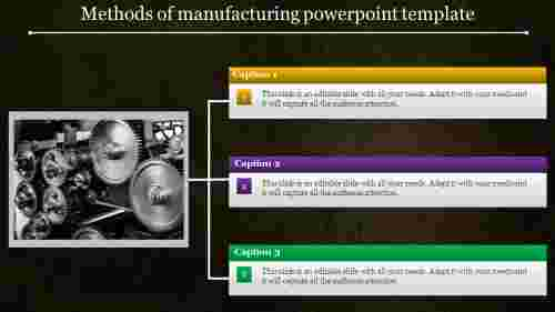Portfolio Manufacturing Powerpoint Template