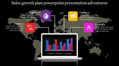 Amazing Sales Growth Plan Powerpoint Presentation