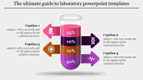 laboratory powerpoint templates