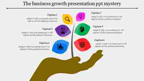 business growth presentation ppt-The business growth presentation ppt mystery