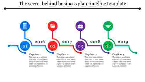 Organized business plan timeline template-