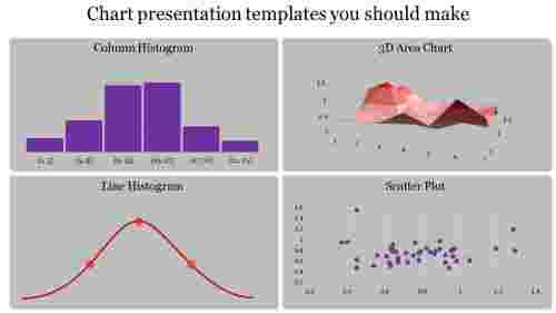 chartpresentationtemplates