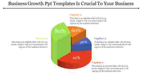 business growth PPT templates-3D pie chart