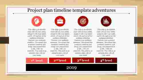 Frame model project plan timeline template