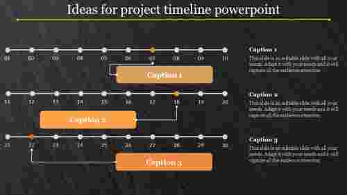 Cool project timeline powerpoint