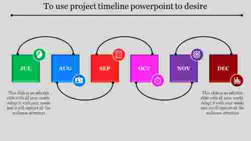 binded project timeline powerpoint