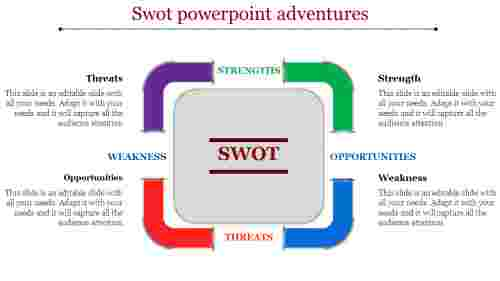 Rounded Corner SWOT Powerpoint