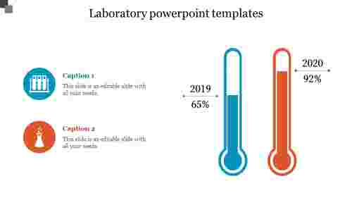 Laboratory powerpoint templates Model