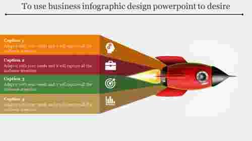 Best Business Infographic Design Powerpoint Presentation