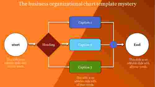 business organizational chart template