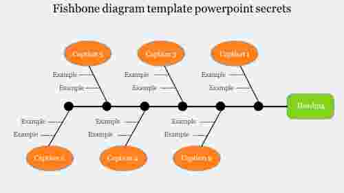 Fishbone diagram PowerPoint template six points