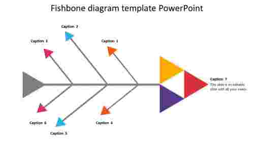 Fishbone diagram template PowerPoint effects and causes