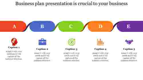 business plan presentation-Business plan presentation is crucial to your business