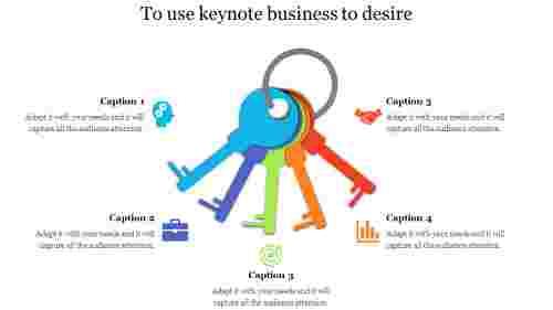 keynote business
