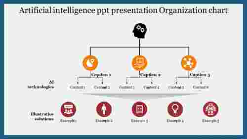 artificial intelligence ppt presentation-Artificial intelligence ppt presentation Organization chart