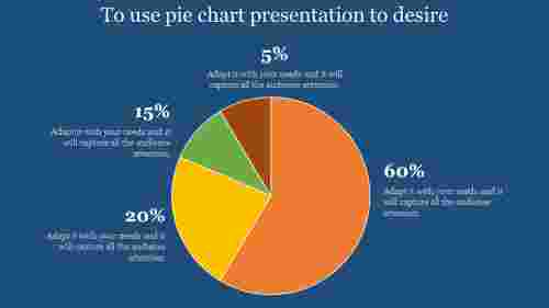 pie chart presentation-To use pie chart presentation to desire