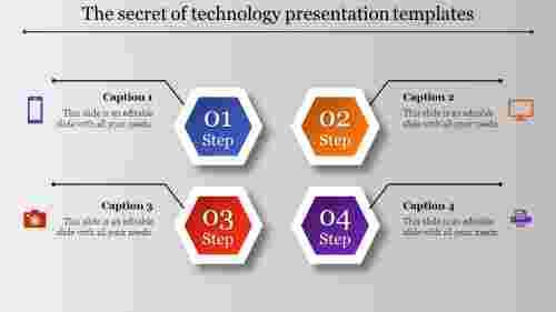 technology presentation templates