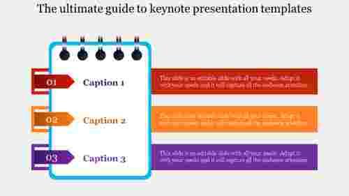 keynote presentation templates