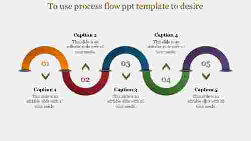 You Will Never Thought That Knowing Process Flow Presentation Could Be So Beneficial!