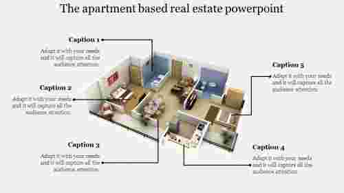 real estate powerpoint