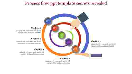 Seven Brilliant Ways To Advertise Process Flow PPT.