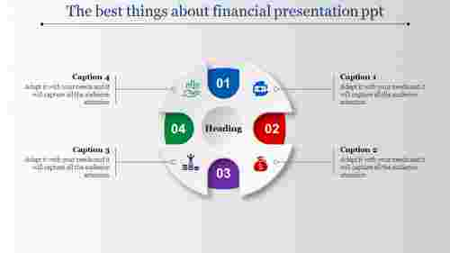 financial presentation PPT