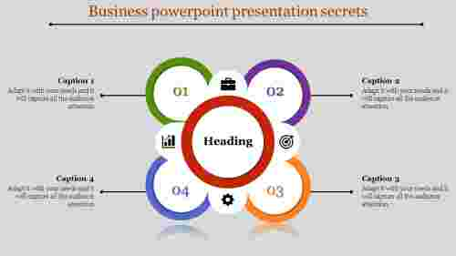 Profit of business PowerPoint presentation