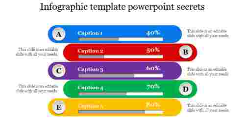 Why Infographic Powerpoint Template Had Been So Popular Till Now?