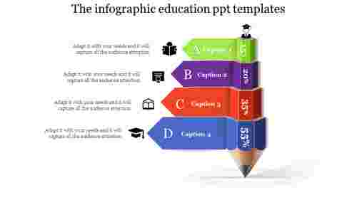 education ppt templates-The infographic education ppt templates