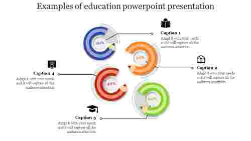 education powerpoint presentation