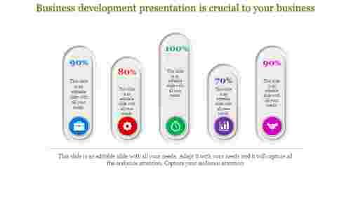business development presentation