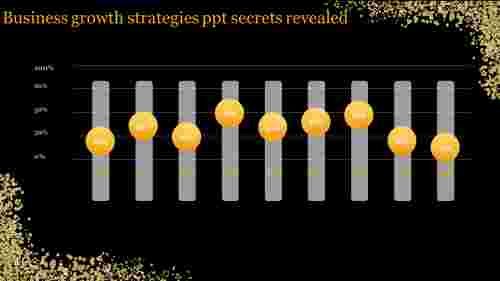 business growth strategies powerpoint frequency checkert