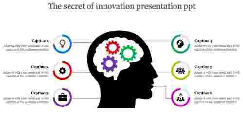 innovation presentation ppt - Growth model