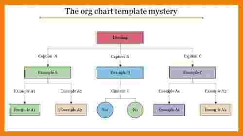 org chart template - flow chart model