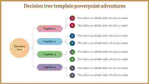 Decision%20Tree%20Template%20PowerPoint%20PPT%20With%20Four%20Nodes