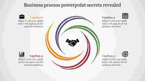 business process powerpoint with moon shapes