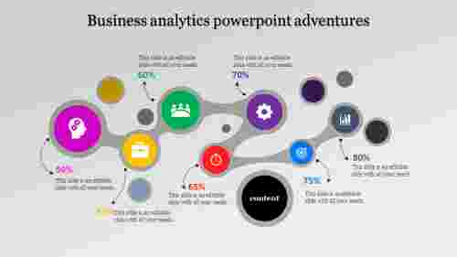 process model business analytics powerpoint