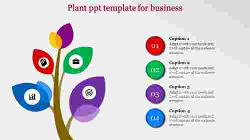 plant ppt template-Plant ppt template for business
