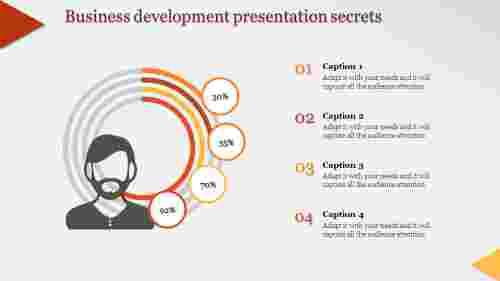 Quality business development presentation