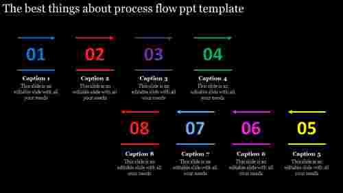 Factors That Affect Process Flow PPT's Longevity.