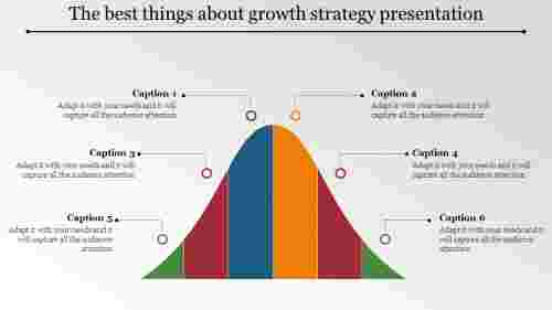 growth strategy presentation -  mountain effect