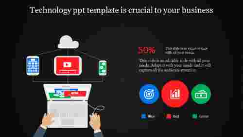 technology ppt template-Technology ppt template is crucial to your business