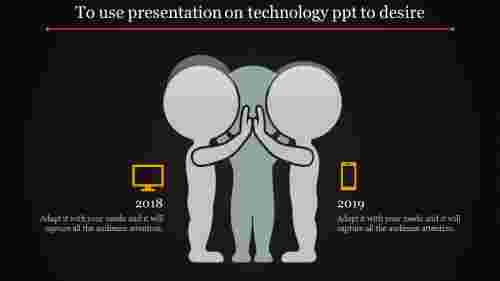 presentation on technology powerpoint - human icons