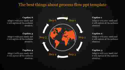 The Billionaire Guide On Process Flow Ppt That Helps You Get Rich.