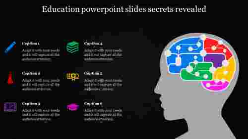 dark education powerpoint slides - human model