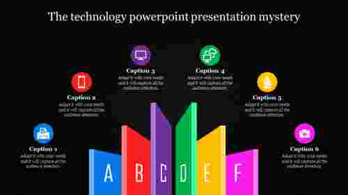 Perspective  technology powerpoint presentation