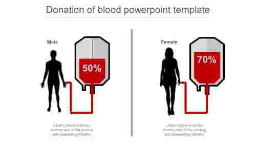 Editable%20blood%20PowerPoint%20template%20slide