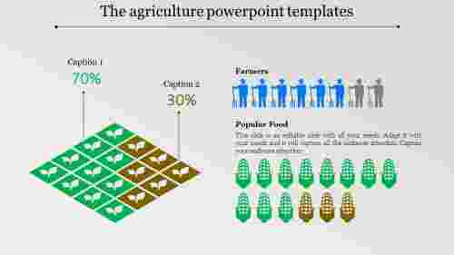 creative%20agriculture%20powerpoint%20templates